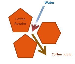 coffee liquid